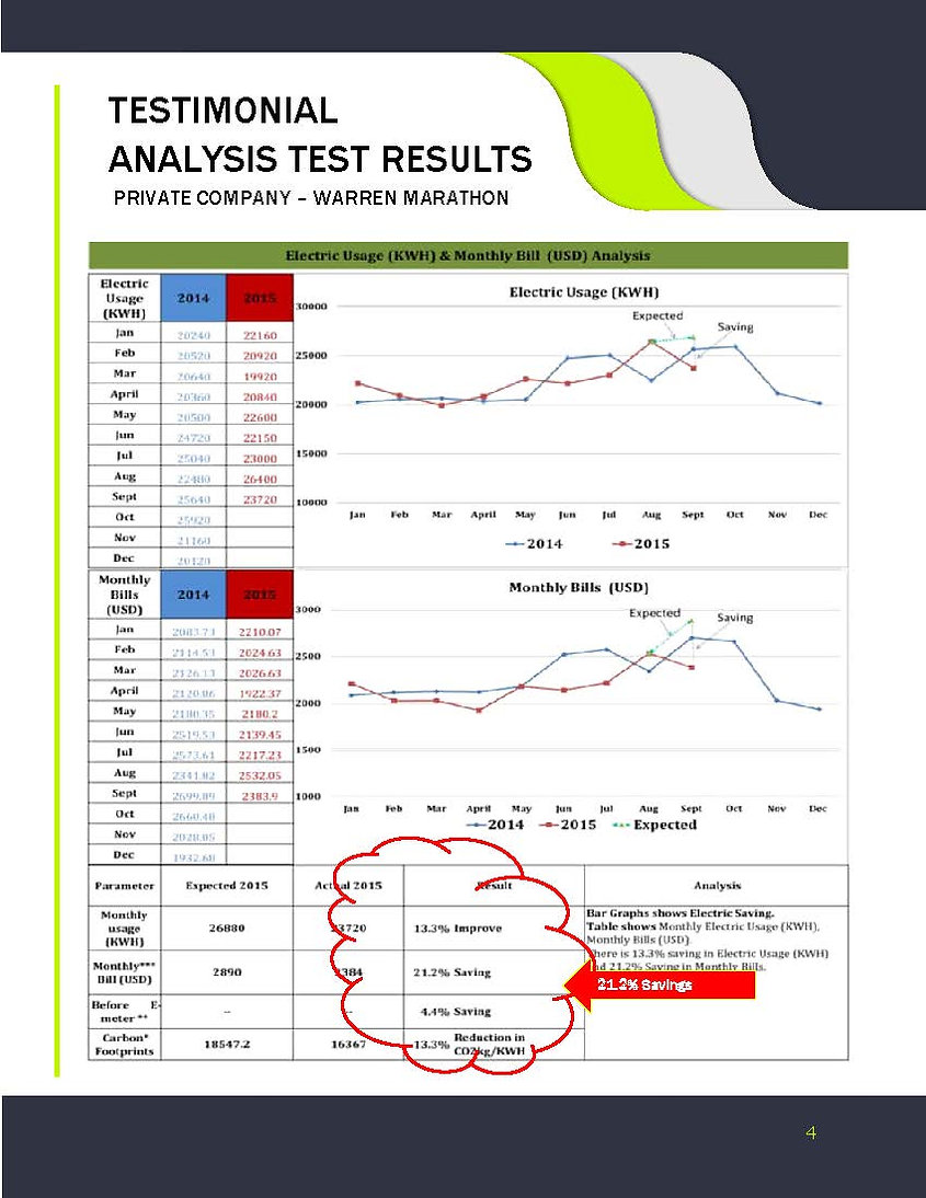 Testimonial Test Results and ROI_Page_4.jpg