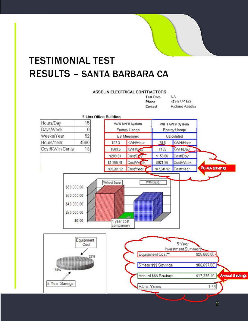 Testimonial Test Results and ROI_Page_2.jpg