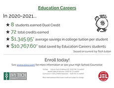 21-22 Dual Credit Poster for Ivy Tech Board_Page_04.png