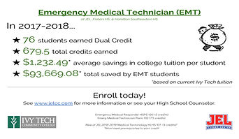 Dual Credit Poster 18-19 for Ivy Tech Bo