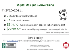 21-22 Dual Credit Poster for Ivy Tech Board_Page_10.png