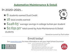 21-22 Dual Credit Poster for Ivy Tech Board_Page_01.png