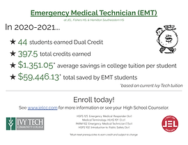 21-22 Dual Credit Poster for Ivy Tech Board_Page_05.png