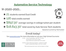21-22 Dual Credit Poster for Ivy Tech Board_Page_02.png