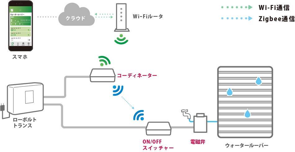 water louver_システム図.jpg