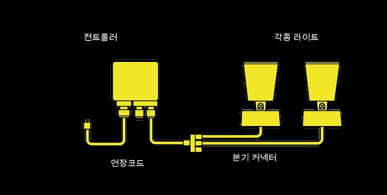 基本セット配線図_韓国_アートボード 1.png