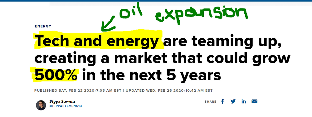 CNBC newspaper clipping about tech and energy companies teaming up Hannah Duncan Investment Content