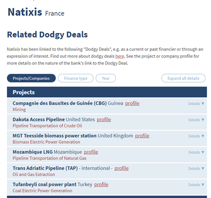 Natixis list of dodgy deals since 2016, greenwashing in finance