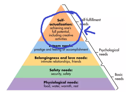 Maslow's hierarchy of needs focus on self-actualization needs