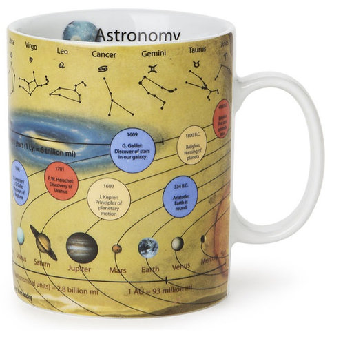 Astronomy Lovers Coffee Mug