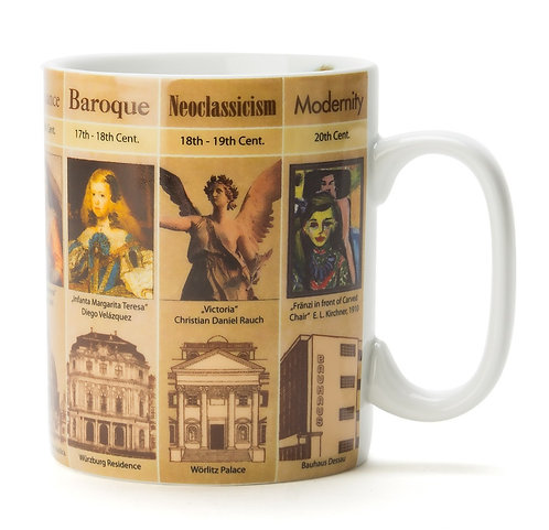 History of Art Coffee Mug