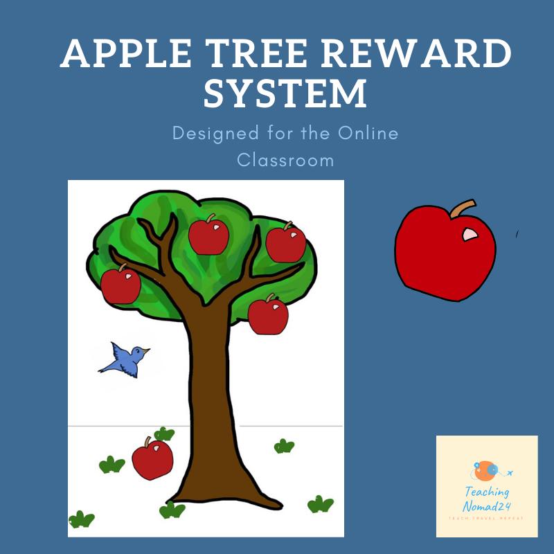 Apple Tree Reward System