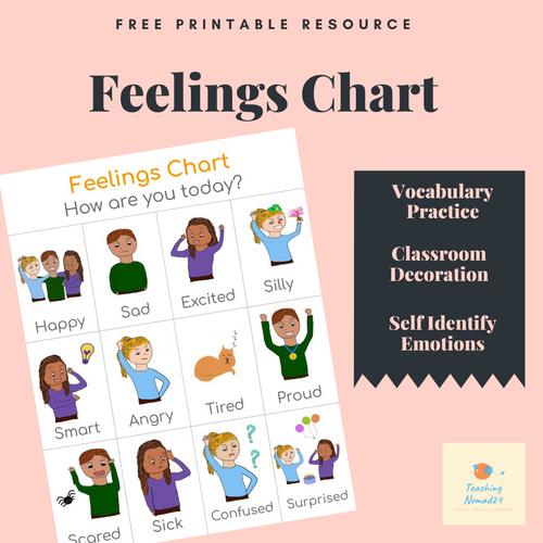 FREE Printable Feelings Chart