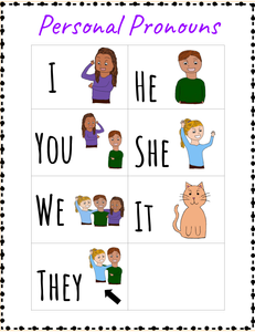 "Personal pronoun chart (I, you, he, she, it, we, they) with pictures of people to visually represent each personal pronoun and a cat to represent ""it""."