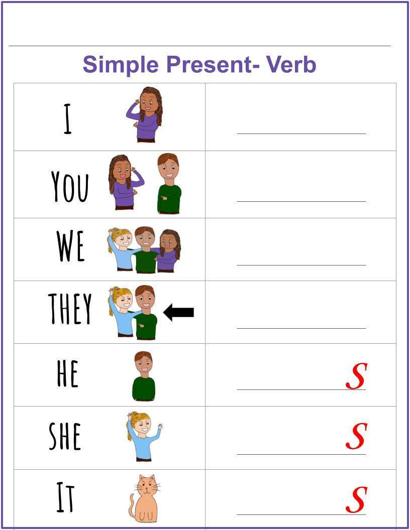 Simple Present Tense Grammar Chart