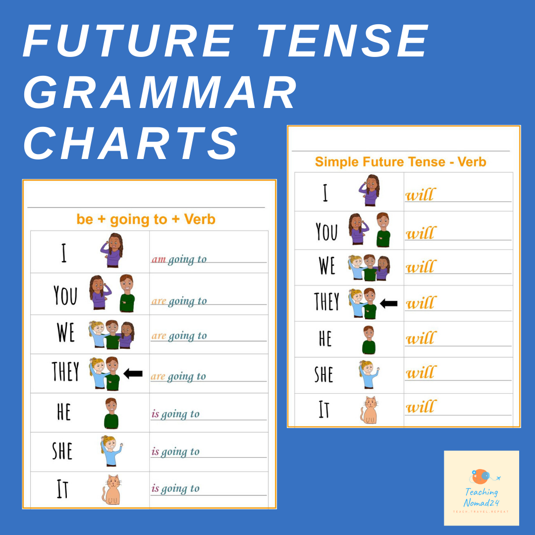 Future Tense Grammar Charts