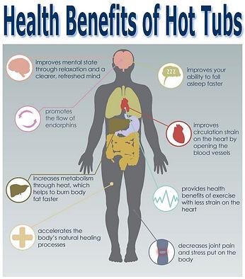 Benfits of Hot Tiubs