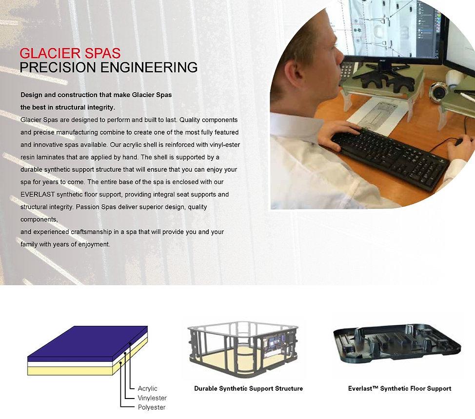 Glacier Series Engineering