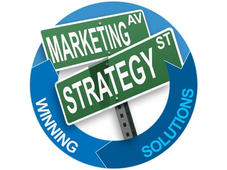 Developing Marketing Strategy Priorities