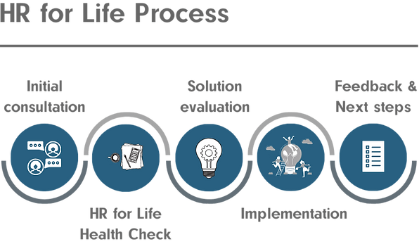 HR%20for%20Life%20Process-6_edited.png
