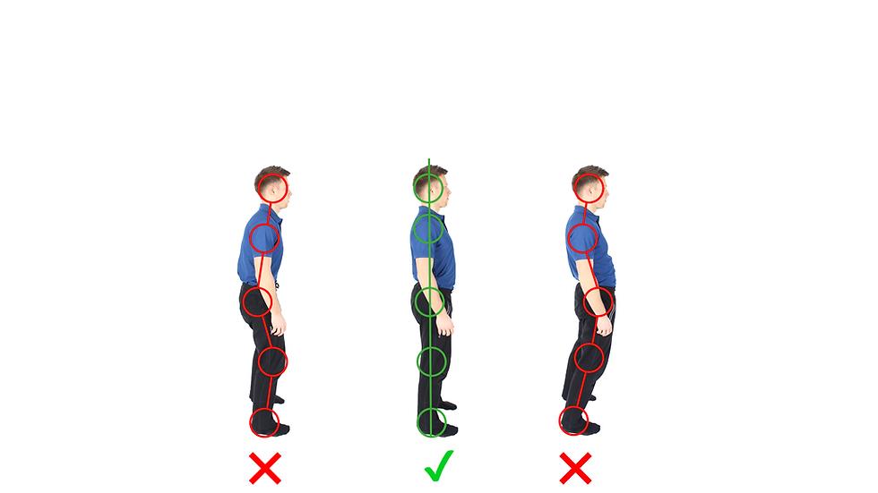 Vad är postural träning?
