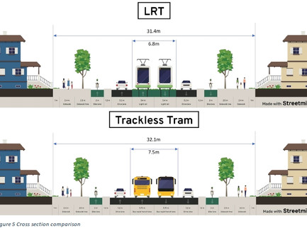 Is light rail is the best option for Auckland?
