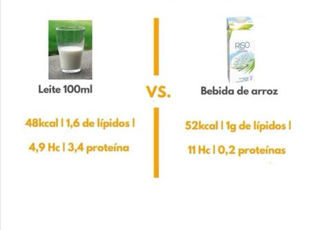 Escolhas saudáveis
