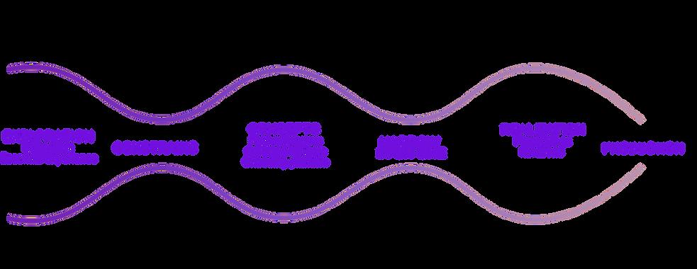 CYBERBPUNCE designprocess.png