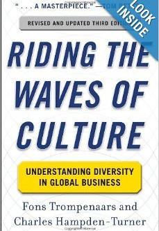 Reader's Corner – Riding the Waves of Culture: Understanding Diversity in Global Busines