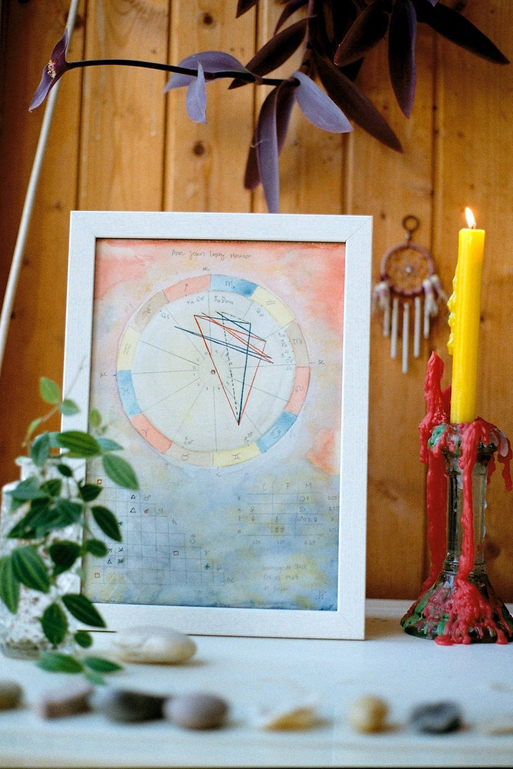 Private Astrology Reading & Natal Chart online experience from Airbnb