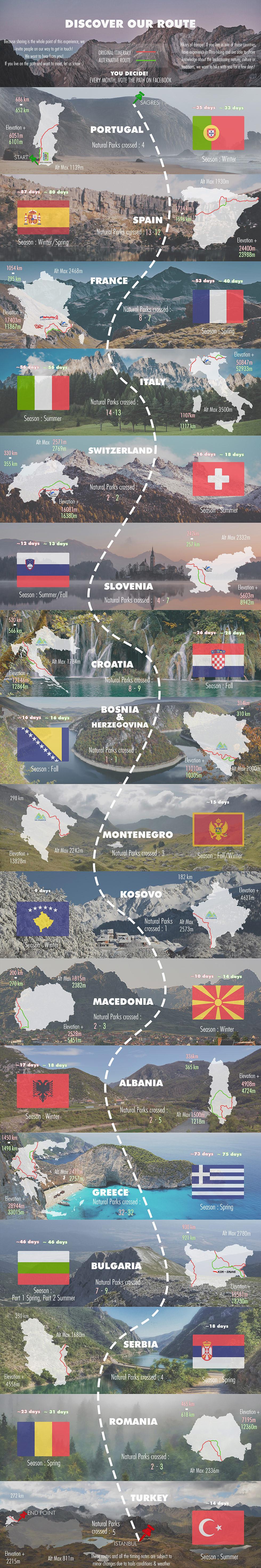 2PVA's itinerary