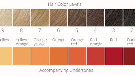 The Truth: Fantasy Hair Color