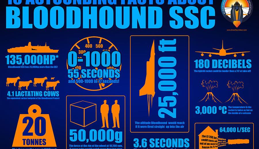 ASTOUNDING-FACTS-900w_0.jpg