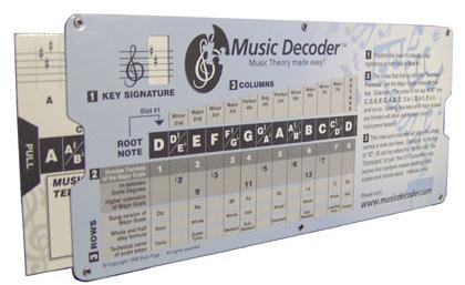 Music Decoder Slide Chart