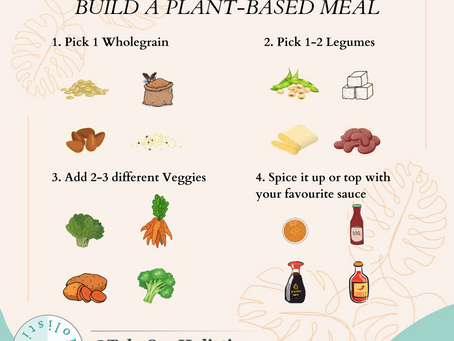 Easy plant-based meal guide