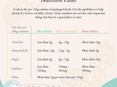 Navigating a nutrition panel
