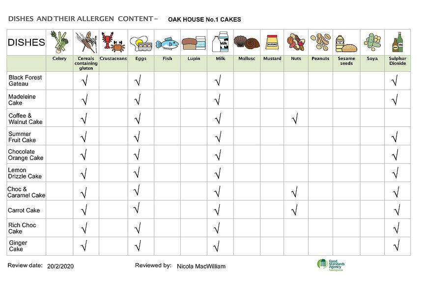 Allergens chart 1.jpg