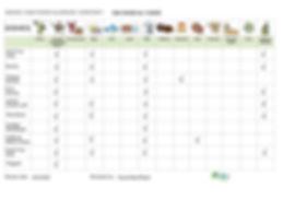 Allergens chart 2.jpg