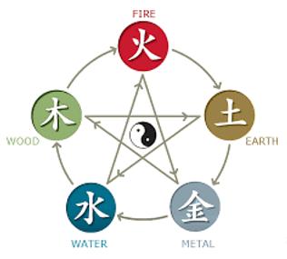 Cinco Elementos 9.png