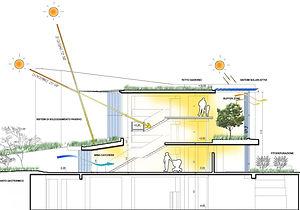 bioclimatic-5.jpg