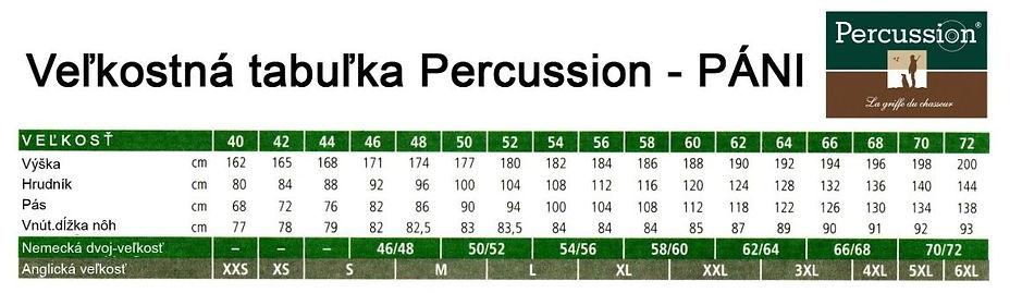 percusion velkostna tabulka