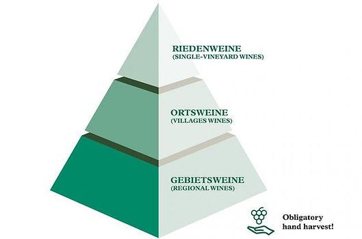 WachauDACPyramid-630x417.jpg