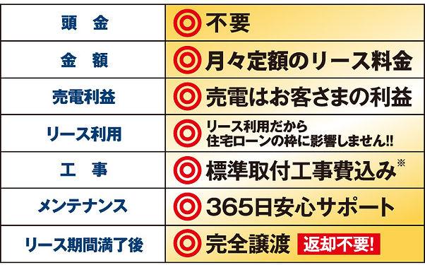 あっと電化パック太陽光,平屋,新築,熊本,耐震等級3,熊本,自由設計,耐震等級3,住宅会社,テクノ