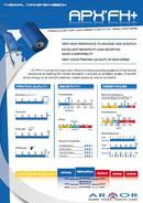 APX FH+ Data Sheet