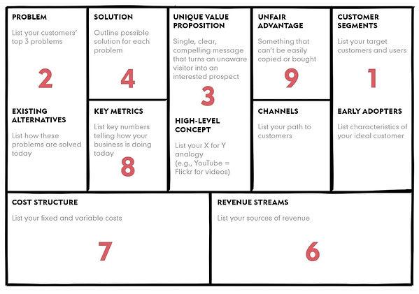 Business model canvas.jpg