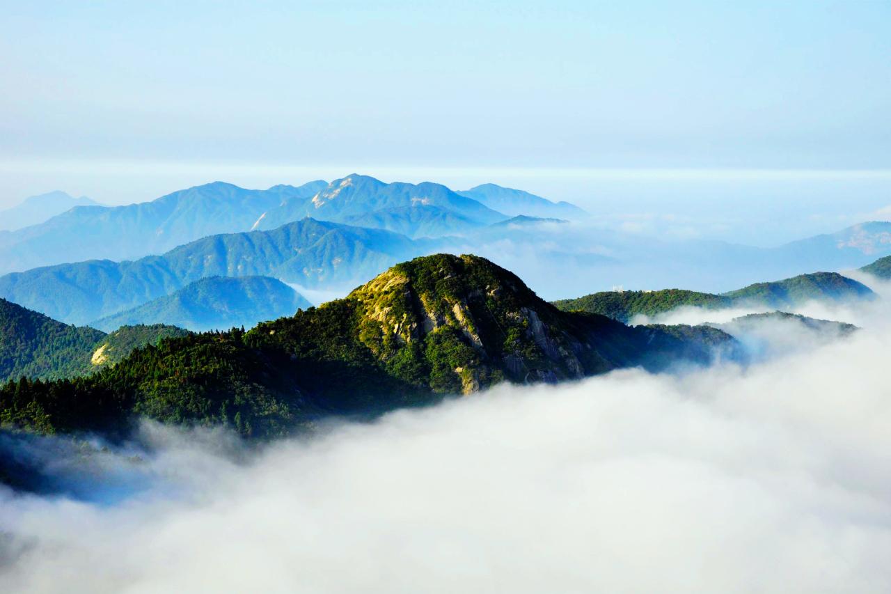 Panorama of Mount Heng South