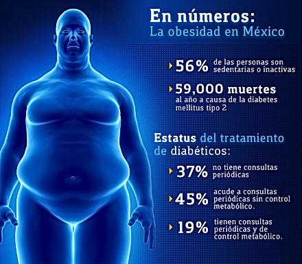 tabla-obesidad-mexico.jpg