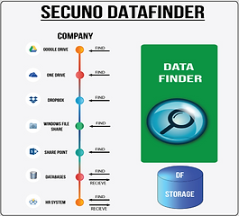 Datafinder-pic.png