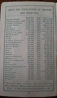 Empire information c. 1920