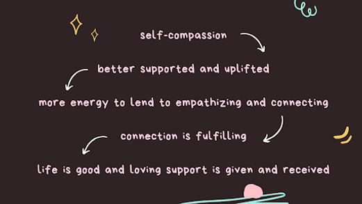 SelfCompassion.png